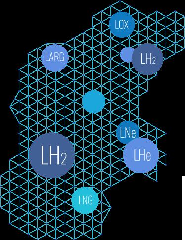 Gaseous Element Circles