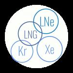 Liquid Neon, Liquid Natural Gas, Krypton & Xenon Products