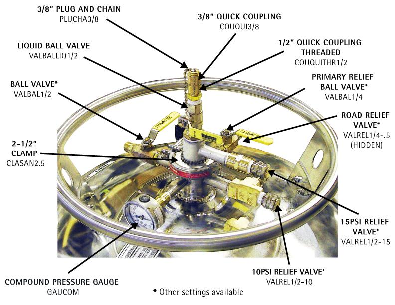 liquid helium dewar parts photo with labels