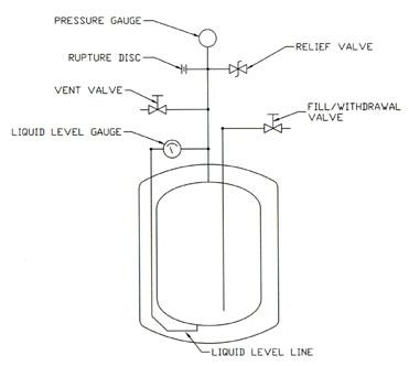 liquid nitrogen tank piping schematic - Cryofab CL Series